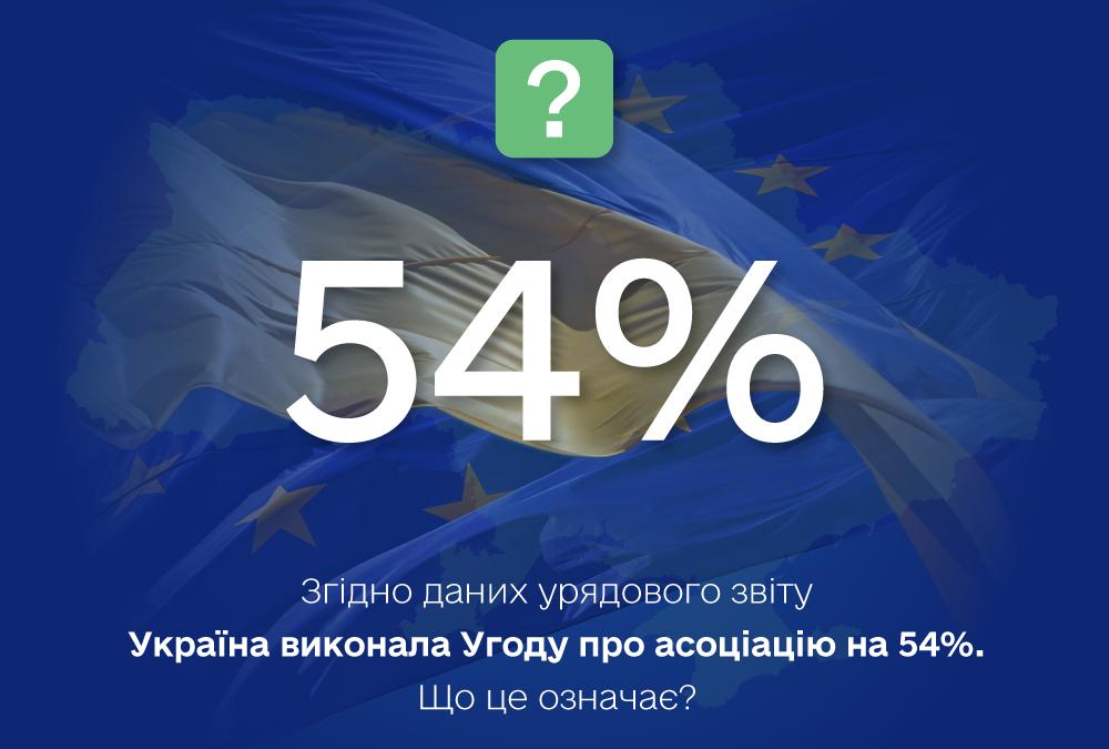 Україна виконала Угоду про асоціацію на 54%. Що означає ця оцінка українського Уряду?